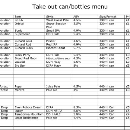 Tap / Can List 27.11